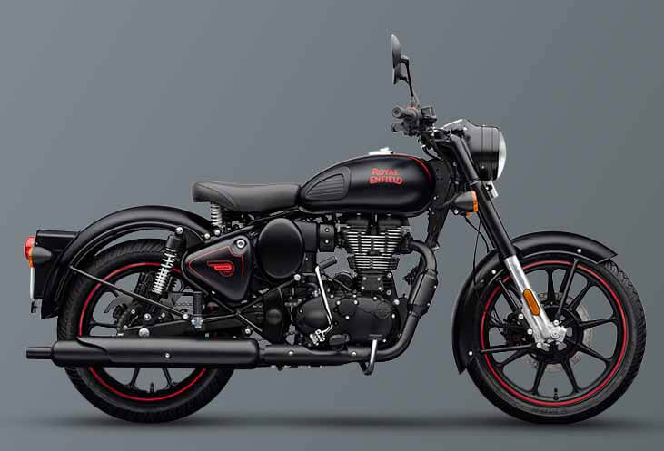 Best Accessories for Royal Enfield classic 350