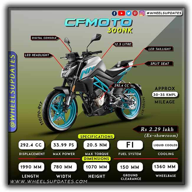 Cf moto 300NK price and specification