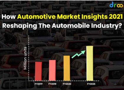 How Automotive Market Insights 2021 Reshaping The Automobile Industry